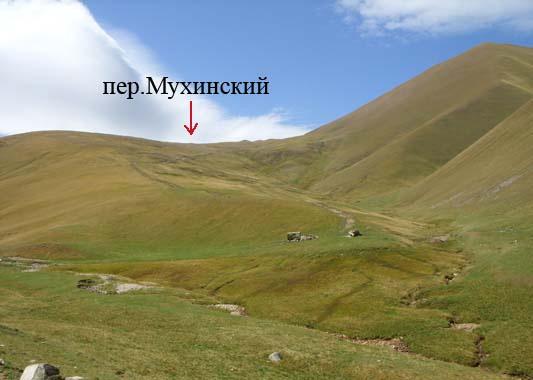 Фото 33. Вид на седло пер.Мухинский с востока
