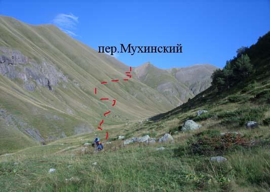 Фото 35. Путь спуска с пер.Мухинский к Кичи-Марке